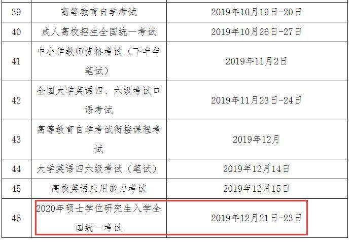 2020研究生考试时间安排,2020考研考试时间(已公布)